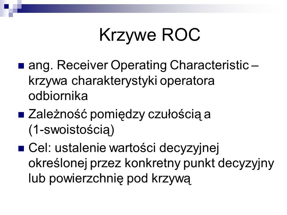 Krzywe ROC ang. Receiver Operating Characteristic – krzywa charakterystyki operatora odbiornika Zależność pomiędzy czułością a (1-swoistością) Cel: us