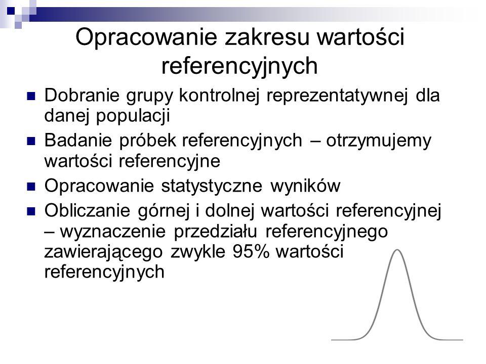 Opracowanie zakresu wartości referencyjnych Dobranie grupy kontrolnej reprezentatywnej dla danej populacji Badanie próbek referencyjnych – otrzymujemy