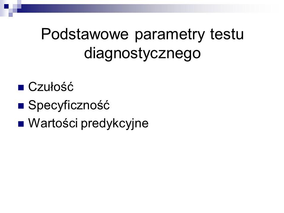 Podstawowe parametry testu diagnostycznego Czułość Specyficzność Wartości predykcyjne