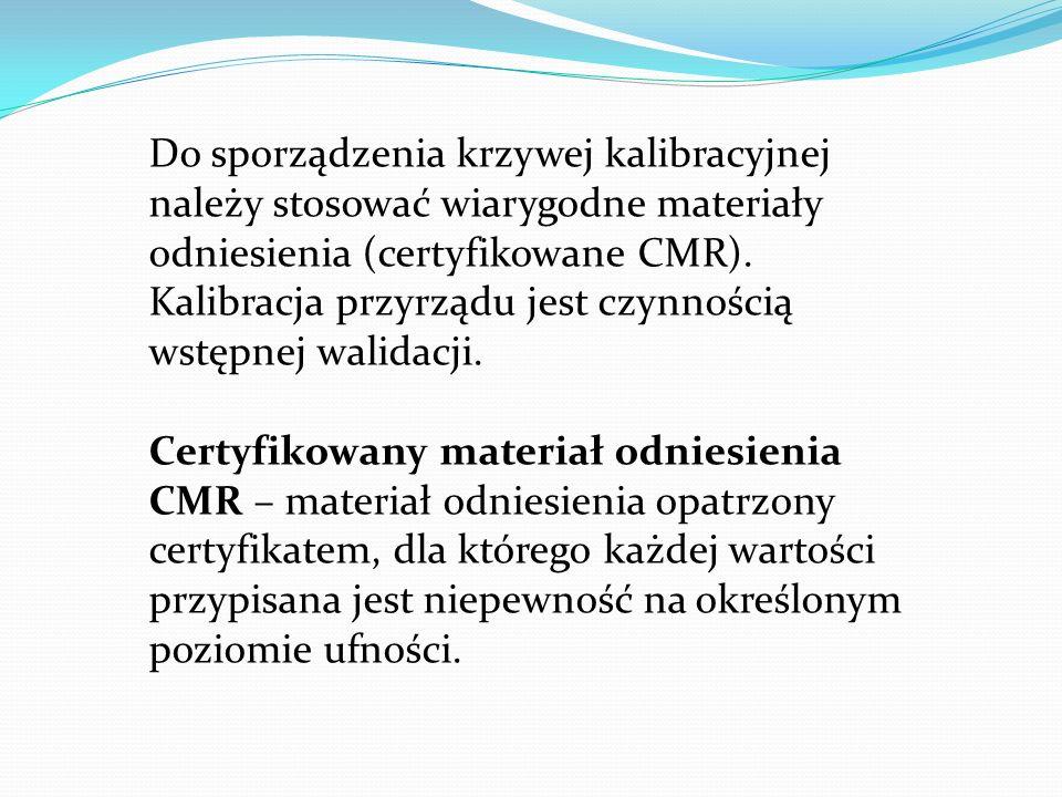 Do sporządzenia krzywej kalibracyjnej należy stosować wiarygodne materiały odniesienia (certyfikowane CMR). Kalibracja przyrządu jest czynnością wstęp