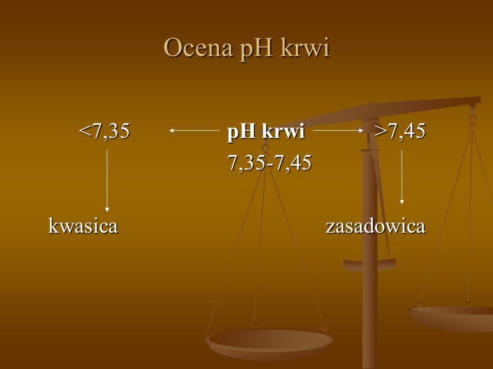 Ocena pH krwi 7,45 7,457,35-7,45 kwasica zasadowica