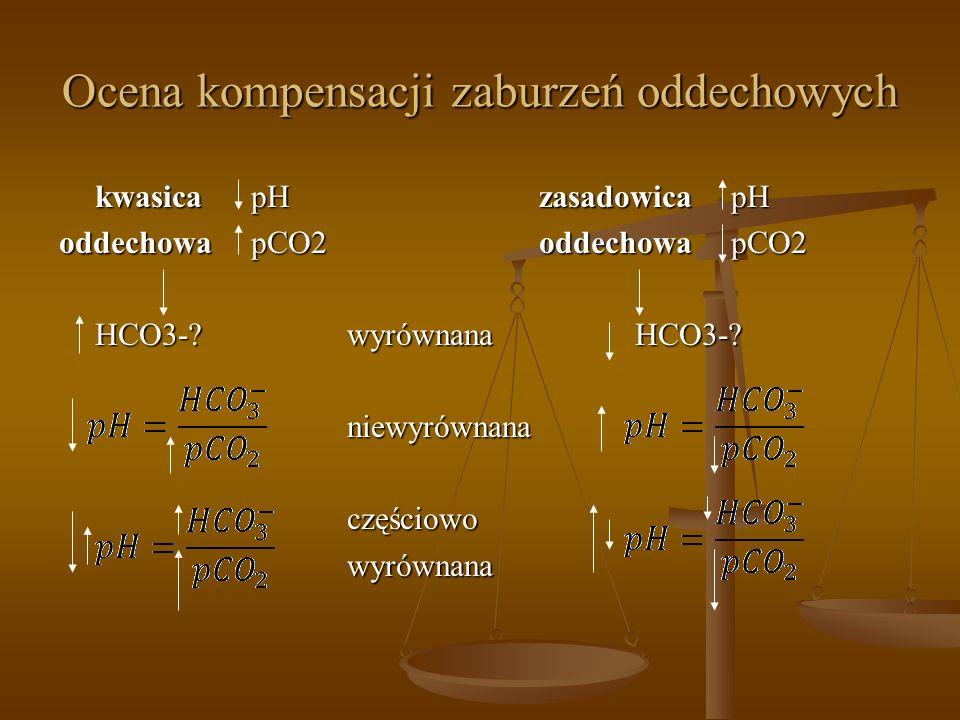 Ocena kompensacji zaburzeń oddechowych kwasicapHzasadowicapH oddechowapCO2oddechowapCO2 HCO3-?wyrównanaHCO3-? niewyrównanaczęściowowyrównana