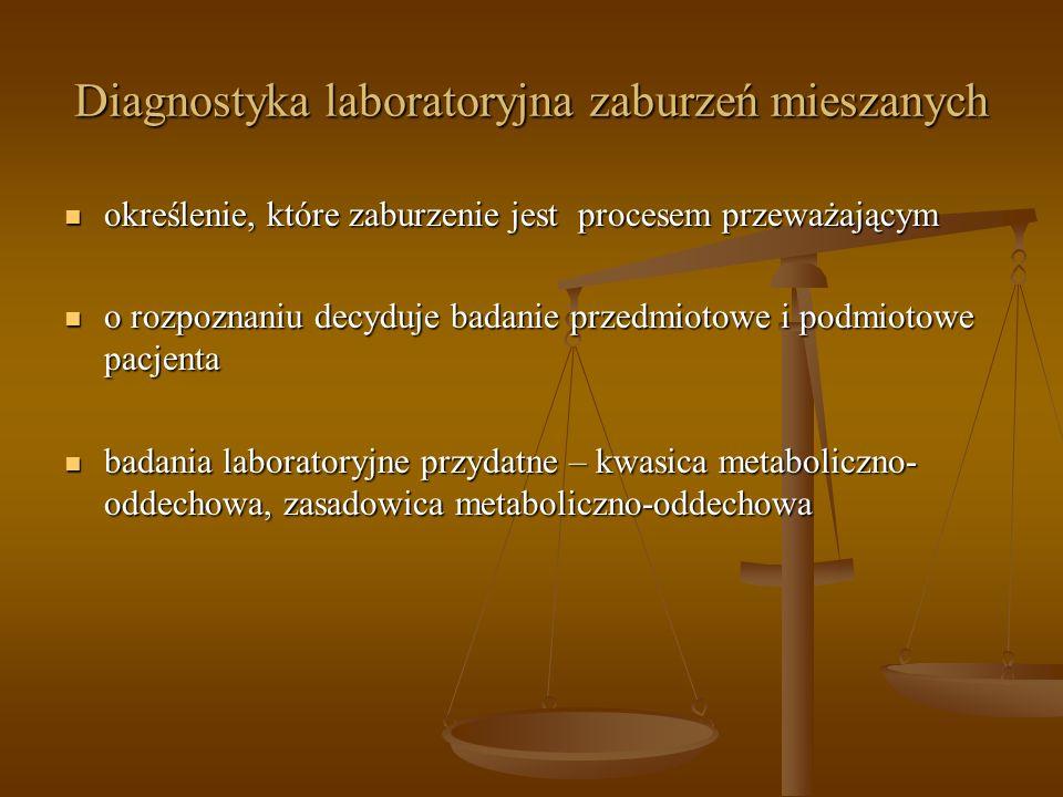 Diagnostyka laboratoryjna zaburzeń mieszanych określenie, które zaburzenie jest procesem przeważającym określenie, które zaburzenie jest procesem prze