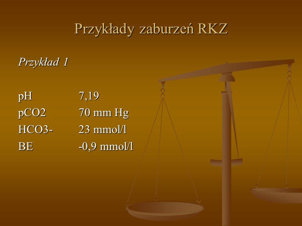 Przykłady zaburzeń RKZ Przykład 1 pH 7,19 pCO2 70 mm Hg HCO3- 23 mmol/l BE-0,9 mmol/l