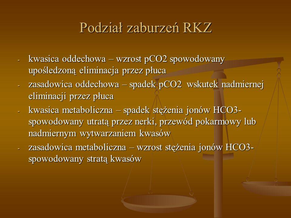 Podział zaburzeń RKZ - kwasica oddechowa – wzrost pCO2 spowodowany upośledzoną eliminacja przez płuca - zasadowica oddechowa – spadek pCO2 wskutek nad
