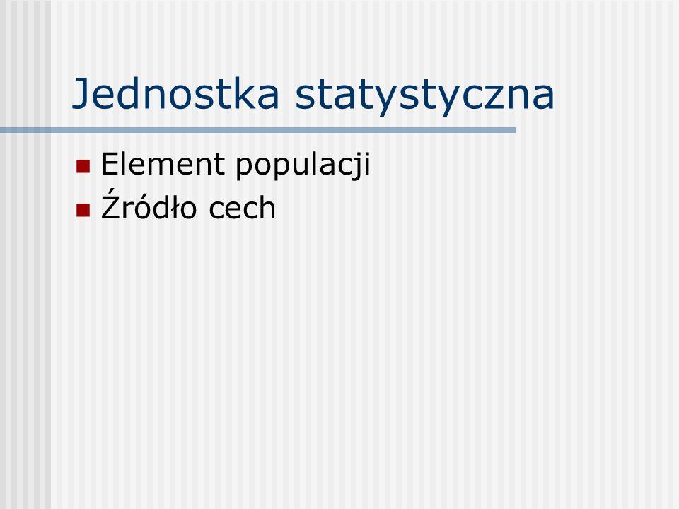 Jednostka statystyczna Element populacji Źródło cech