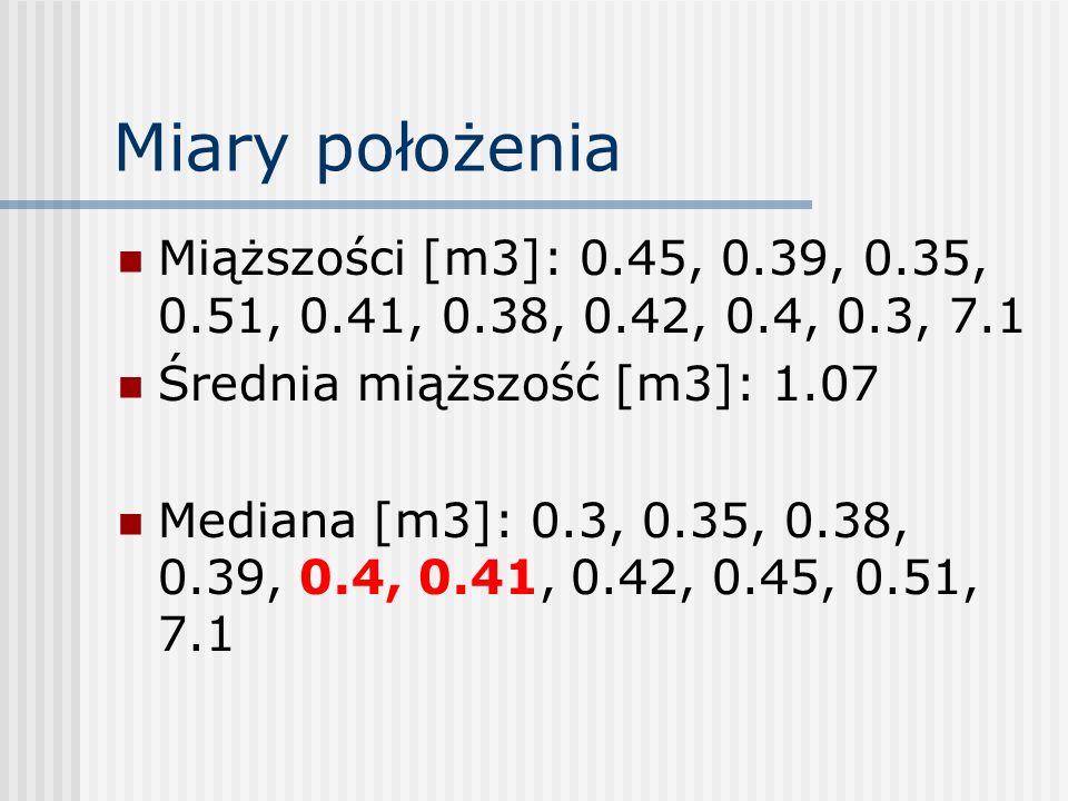 Miąższości [m3]: 0.45, 0.39, 0.35, 0.51, 0.41, 0.38, 0.42, 0.4, 0.3, 7.1 Średnia miąższość [m3]: 1.07 Mediana [m3]: 0.3, 0.35, 0.38, 0.39, 0.4, 0.41,