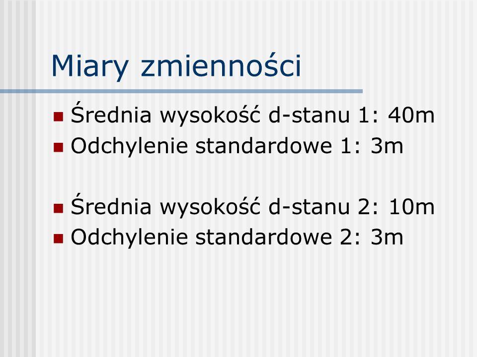 Miary zmienności Średnia wysokość d-stanu 1: 40m Odchylenie standardowe 1: 3m Średnia wysokość d-stanu 2: 10m Odchylenie standardowe 2: 3m