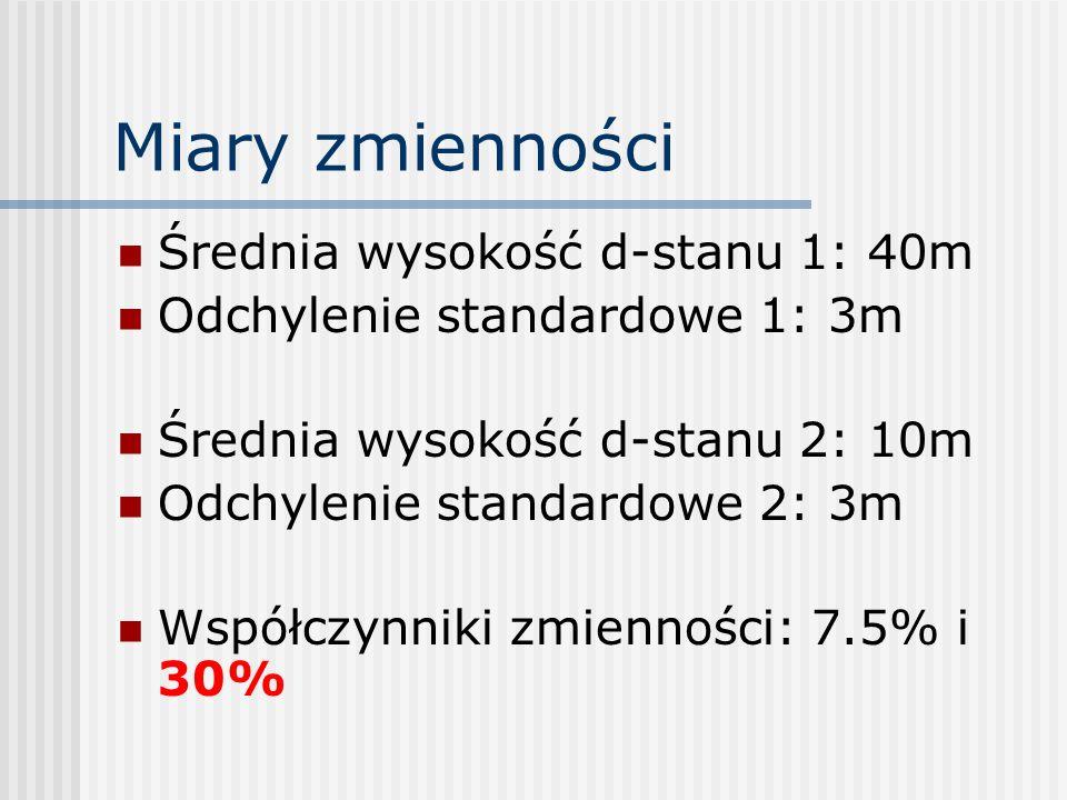 Miary zmienności Średnia wysokość d-stanu 1: 40m Odchylenie standardowe 1: 3m Średnia wysokość d-stanu 2: 10m Odchylenie standardowe 2: 3m Współczynni