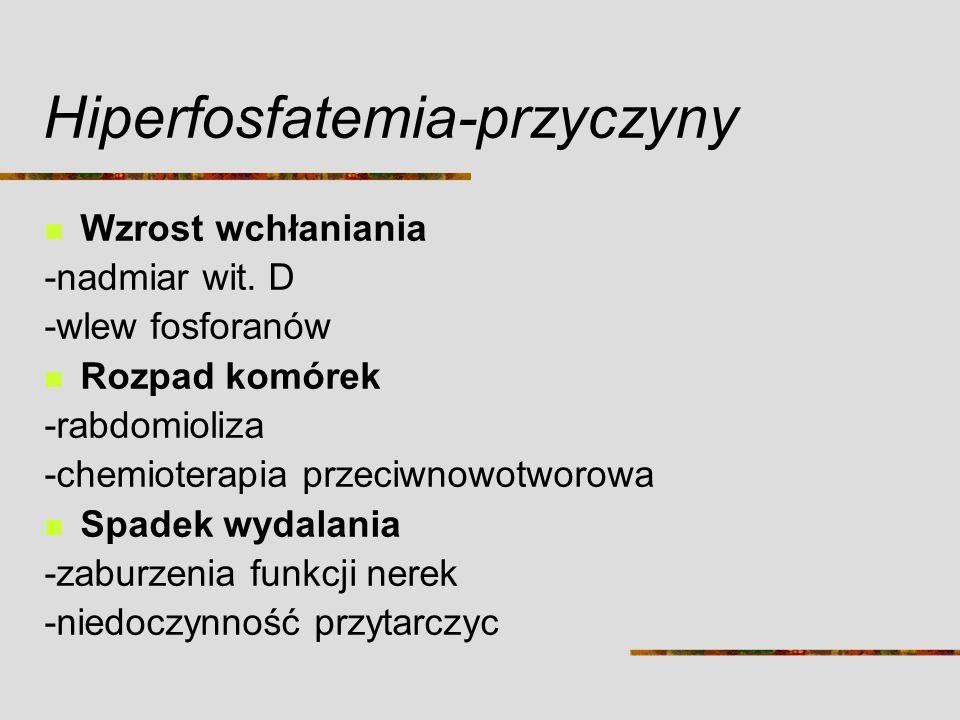 Hiperfosfatemia-przyczyny Wzrost wchłaniania -nadmiar wit. D -wlew fosforanów Rozpad komórek -rabdomioliza -chemioterapia przeciwnowotworowa Spadek wy