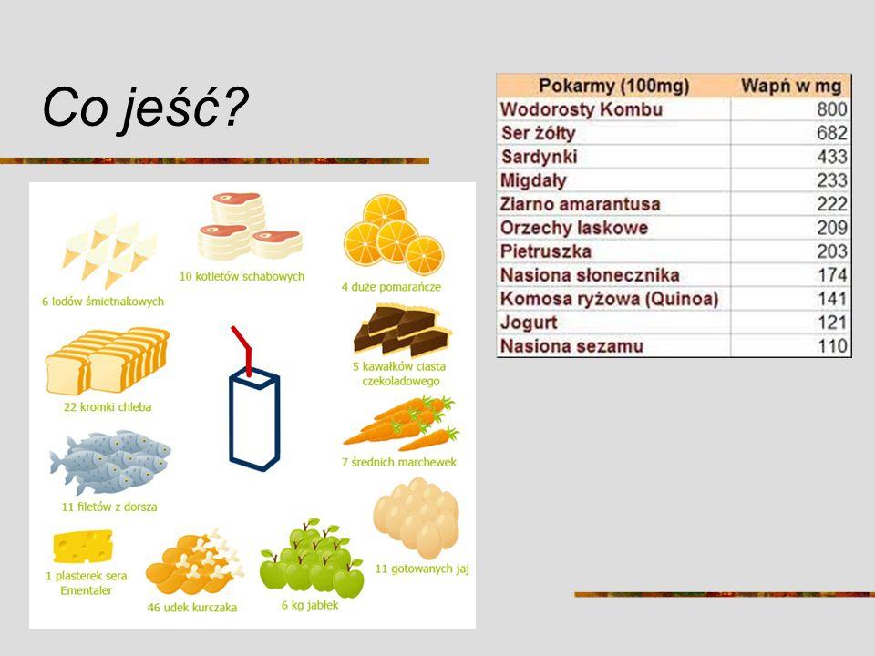 Co jeść?