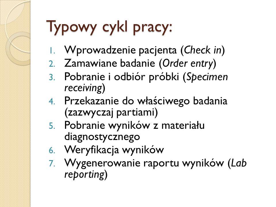 Typowy cykl pracy: 1. Wprowadzenie pacjenta (Check in) 2. Zamawiane badanie (Order entry) 3. Pobranie i odbiór próbki (Specimen receiving) 4. Przekaza