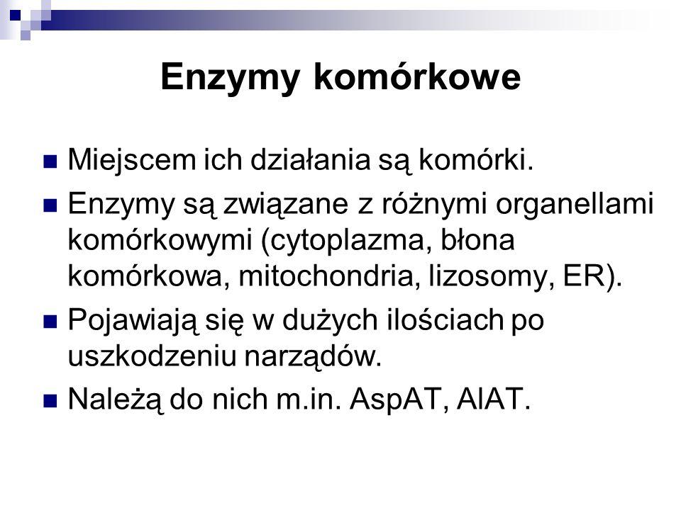 Główne enzymy mające znaczenie kliniczne Aminotransferaza asparaginianowa (AST, GOT) Aminotransferaza alaninowa (ALT, GPT) Kinaza kreatyny (CK) Dehydrogenaza mleczanowa (LDH) Fosfataza alkaliczna (ALP) Kwaśna fosfataza (ACP) Enzymy dróg żółciowych (5nukleotydaza, GGT) Enzymy trawienne (amylaza, lipaza, trypsyna, chymotrypsyna) Pseudocholinesteraza Dehydrogenaza G-6-P