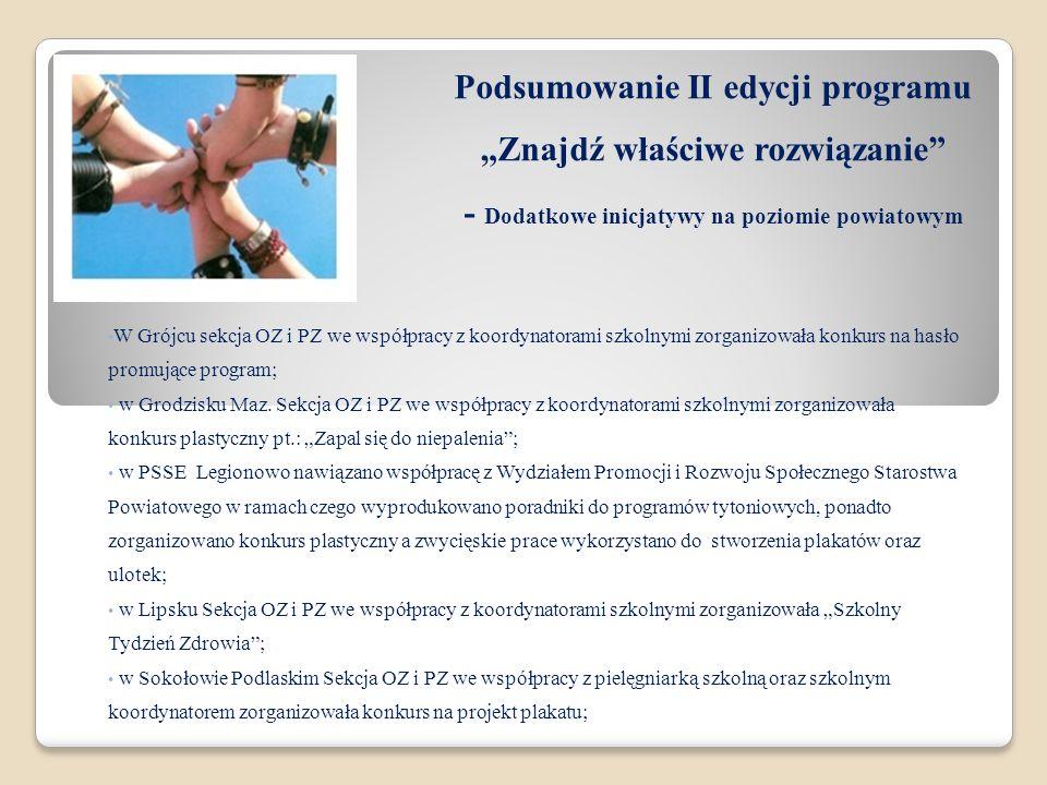 Podsumowanie II edycji programu Znajdź właściwe rozwiązanie - Dodatkowe inicjatywy na poziomie powiatowym W Grójcu sekcja OZ i PZ we współpracy z koor