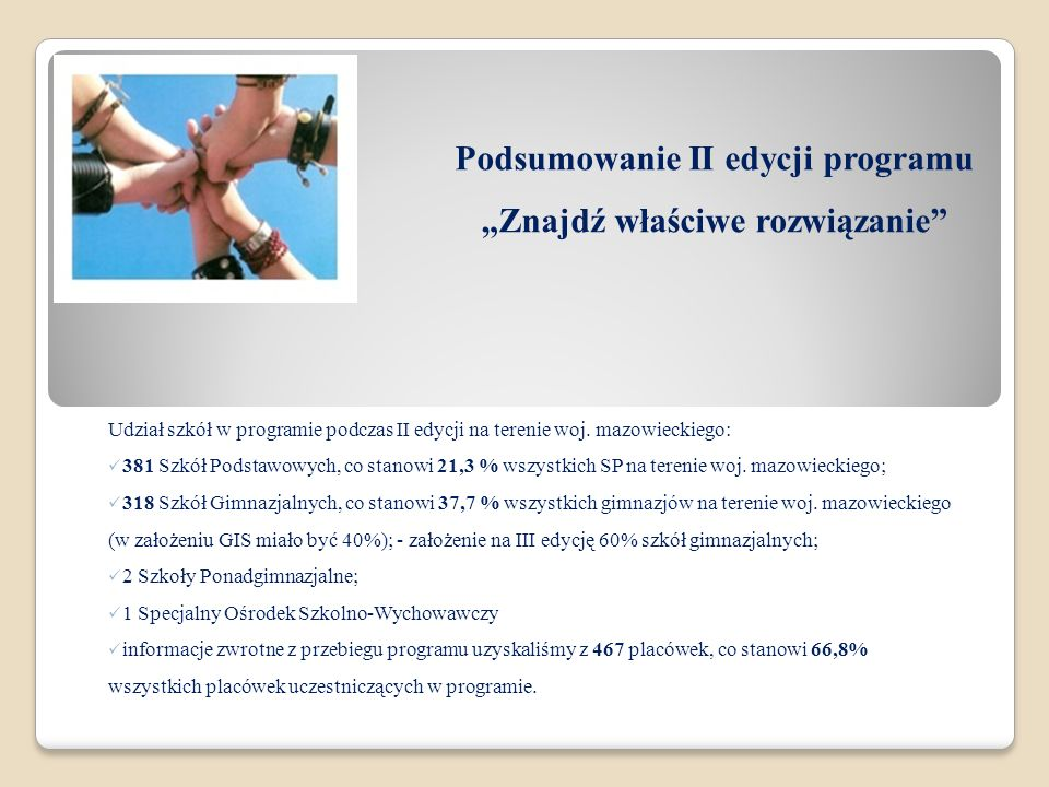 Podsumowanie II edycji programu Znajdź właściwe rozwiązanie Udział szkół w programie podczas II edycji na terenie woj. mazowieckiego: 381 Szkół Podsta