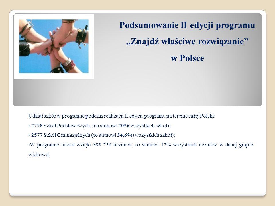 Podsumowanie II edycji programu Znajdź właściwe rozwiązanie w Polsce Udział szkół w programie podczas realizacji II edycji programu na terenie całej P