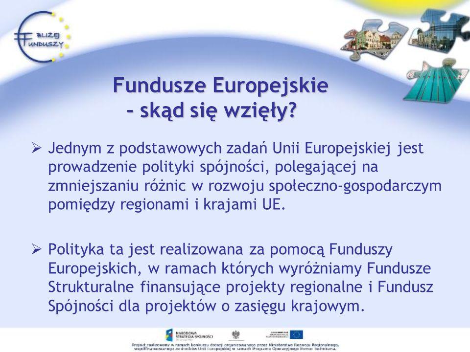 Podział środków finansowych PO Kapitał Ludzki – 14,4% całości środków (9,7 mld euro); PO Innowacyjna Gospodarka –12,3% całości środków (8,3 mld euro); PO Infrastruktura i Środowisko – 41,3% całości środków (27,8 mld euro); PO Rozwój Polski Wschodniej – 3,4% całości środków (2,3 mld euro); 16 Regionalnych Programów Operacyjnych – 23,8% całości środków (15,9 mld euro); PO Pomoc Techniczna - 0,8% całości środków (0,5 mld euro); Programy Europejskiej Współpracy Terytorialnej - (0,7 mld euro); Pozostałe środki finansowe zostaną przeznaczone na utworzenie krajowej rezerwy wykonania (3% czyli 1,967 mld euro).