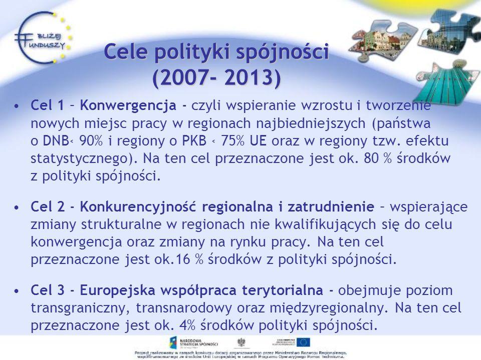 I nne programy finansowane z Funduszy Europejskich Europejska Współpraca Terytorialna – www.interreg.gov.pl/20072013 www.interreg.gov.pl/20072013 PO Rozwój Obszarów Wiejskich – www.minrol.gov.pl; www.arimr.gov.pl, www.prow.silesia-region.plwww.minrol.gov.pl www.arimr.gov.plwww.prow.silesia-region.pl PO Zrównoważony Rozwój Sektora Rybołówstwa i Nadbrzeżnych Obszarów Rybackich – www.rybactwo.infowww.rybactwo.info Informacje dodatkowe www.funduszspojnosci.gov.pl