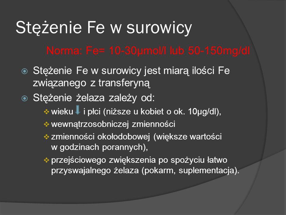 Stężenie Fe w surowicy Stężenie Fe w surowicy jest miarą ilości Fe związanego z transferyną Stężenie żelaza zależy od: wieku i płci (niższe u kobiet o