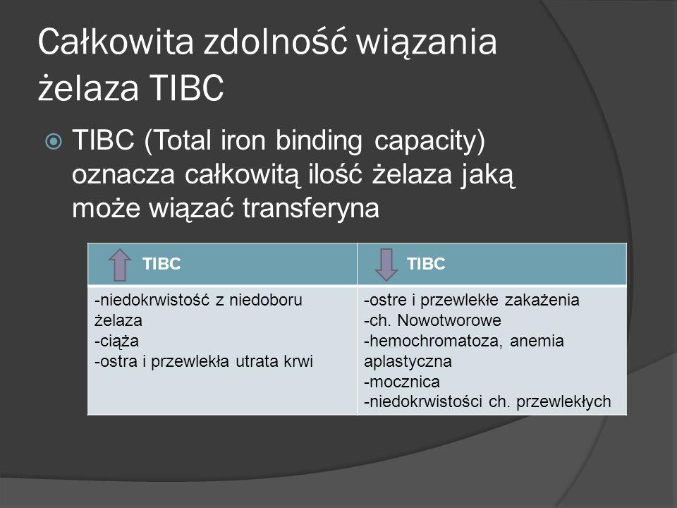 Całkowita zdolność wiązania żelaza TIBC TIBC (Total iron binding capacity) oznacza całkowitą ilość żelaza jaką może wiązać transferyna TIBC -niedokrwi