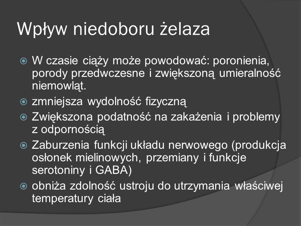 Metoda Drabkina (cyjanomethemoglobinowa) (metoda referencyjna) 1.