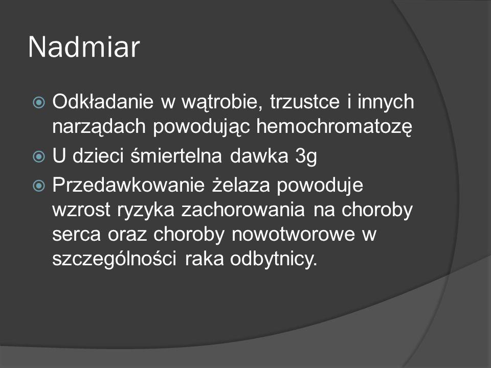 Nadmiar Odkładanie w wątrobie, trzustce i innych narządach powodując hemochromatozę U dzieci śmiertelna dawka 3g Przedawkowanie żelaza powoduje wzrost