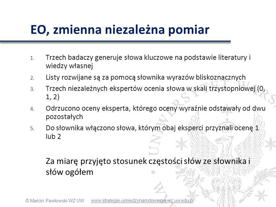 © Marcin Pawłowski WZ UW EO, zmienna niezależna pomiar 1. Trzech badaczy generuje słowa kluczowe na podstawie literatury i wiedzy własnej 2. Listy roz