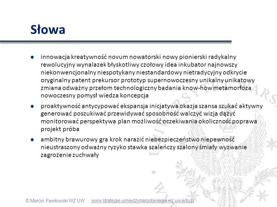 © Marcin Pawłowski WZ UW Słowa www.strategie-umiedzynarodowienia.wz.uw.edu.pl innowacja kreatywność novum nowatorski nowy pionierski radykalny rewoluc