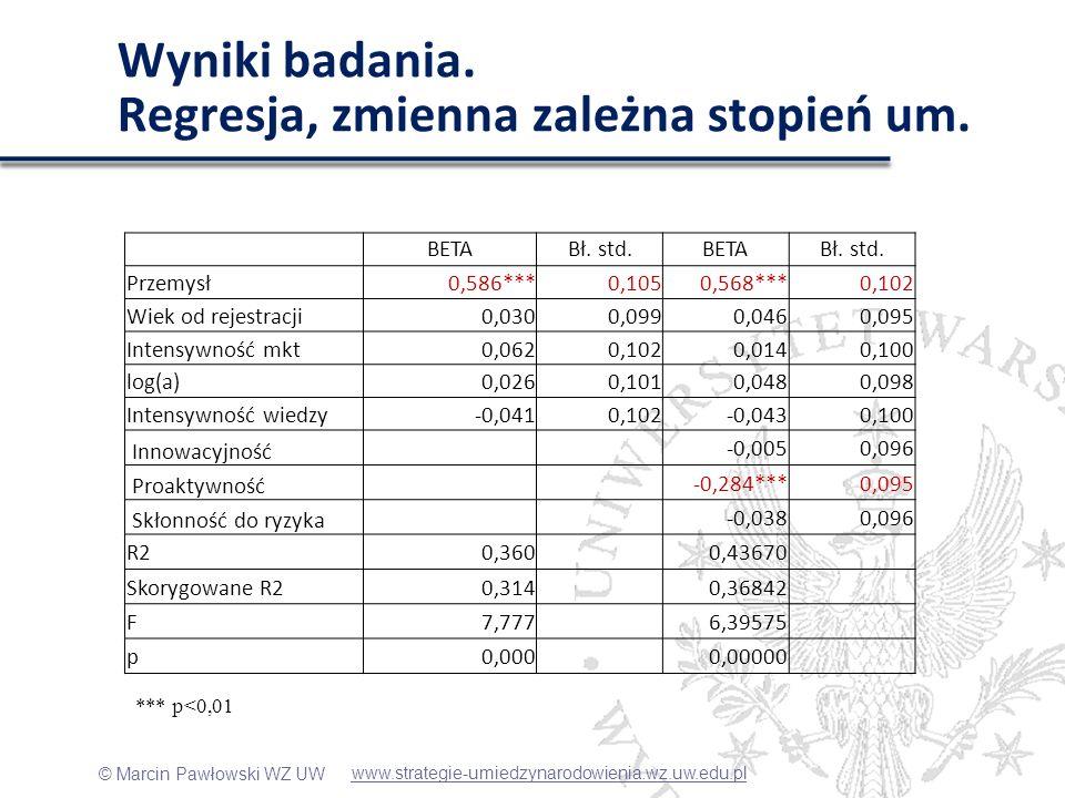 © Marcin Pawłowski WZ UW Wyniki badania. Regresja, zmienna zależna stopień um. BETABł. std.BETABł. std. Przemysł0,586***0,1050,568***0,102 Wiek od rej