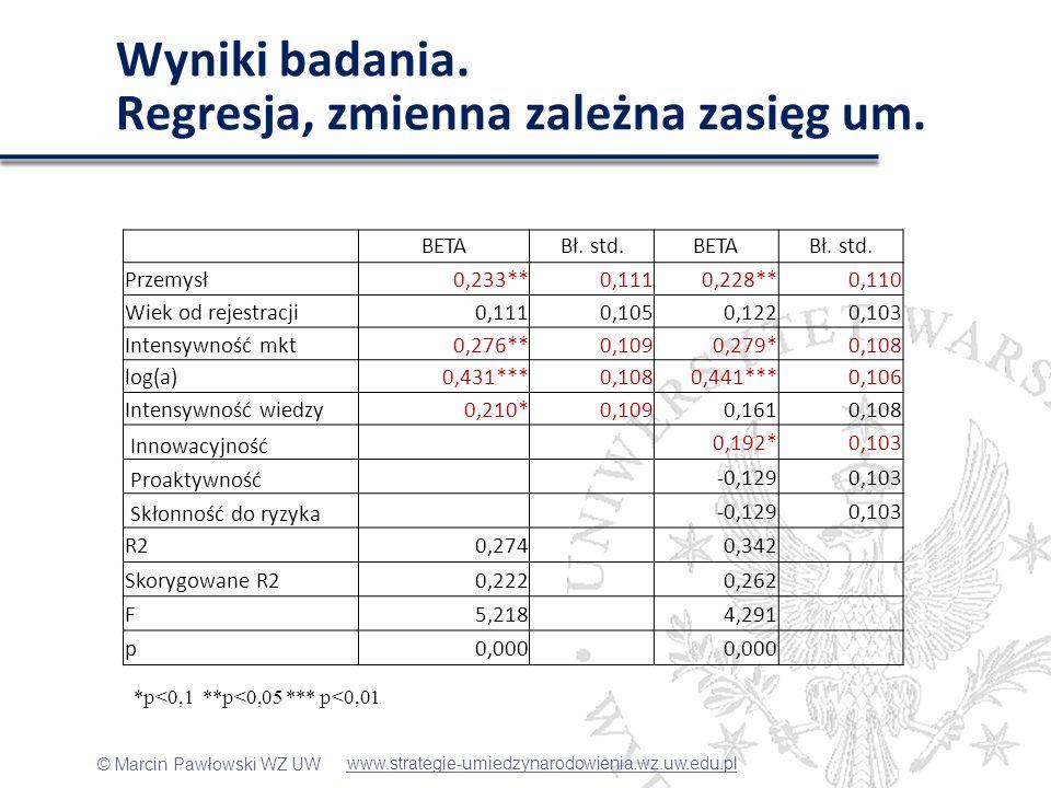 © Marcin Pawłowski WZ UW Wyniki badania. Regresja, zmienna zależna zasięg um. BETABł. std.BETABł. std. Przemysł0,233**0,1110,228**0,110 Wiek od rejest