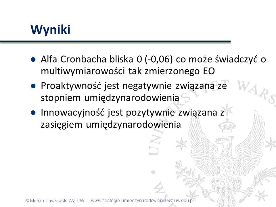 © Marcin Pawłowski WZ UW Wyniki Alfa Cronbacha bliska 0 (-0,06) co może świadczyć o multiwymiarowości tak zmierzonego EO Proaktywność jest negatywnie