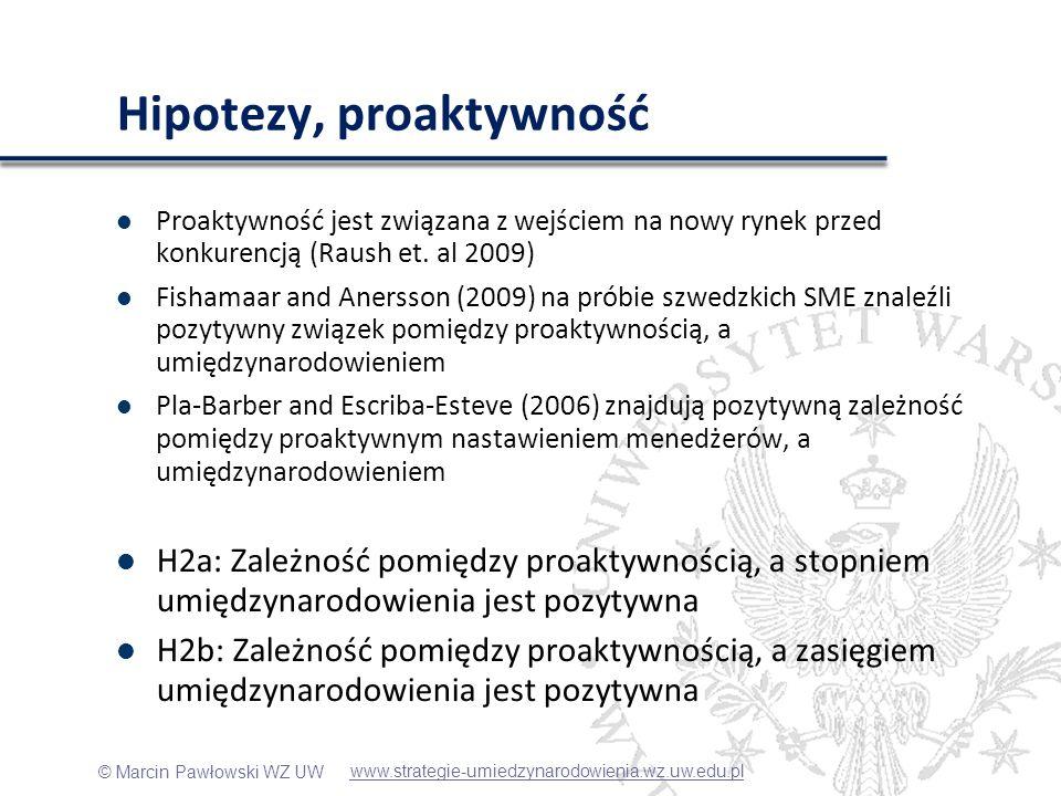 © Marcin Pawłowski WZ UW Hipotezy, proaktywność Proaktywność jest związana z wejściem na nowy rynek przed konkurencją (Raush et. al 2009) Fishamaar an