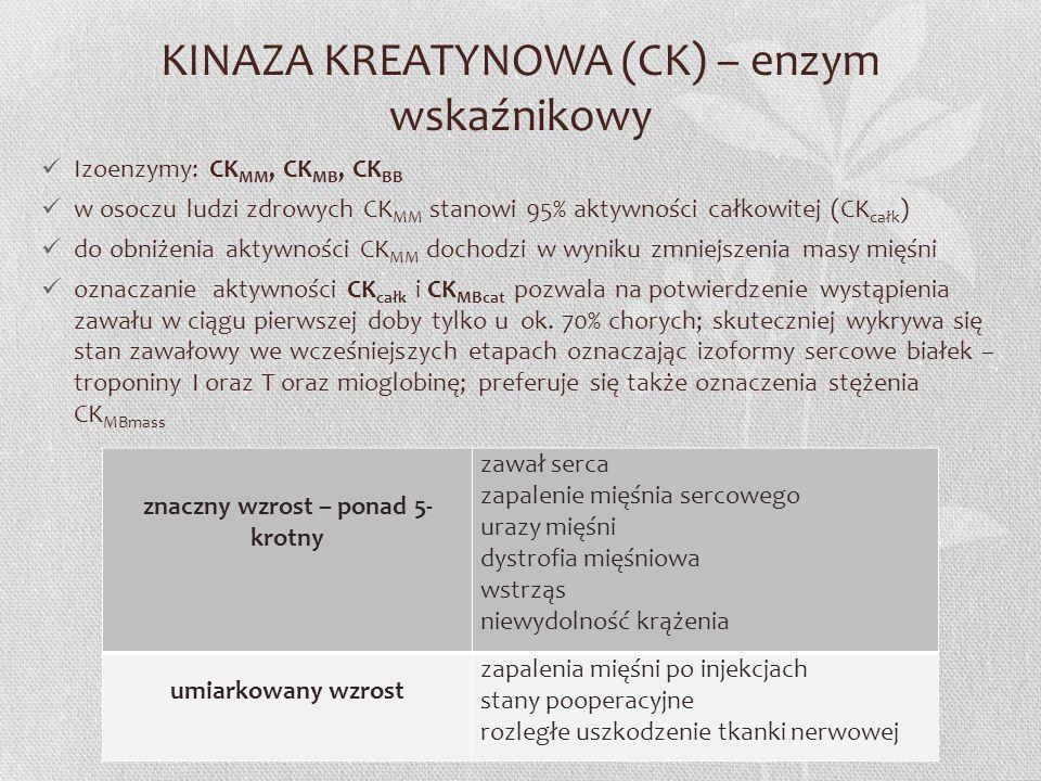 KINAZA KREATYNOWA (CK) – enzym wskaźnikowy Izoenzymy: CK MM, CK MB, CK BB w osoczu ludzi zdrowych CK MM stanowi 95% aktywności całkowitej (CK całk ) d
