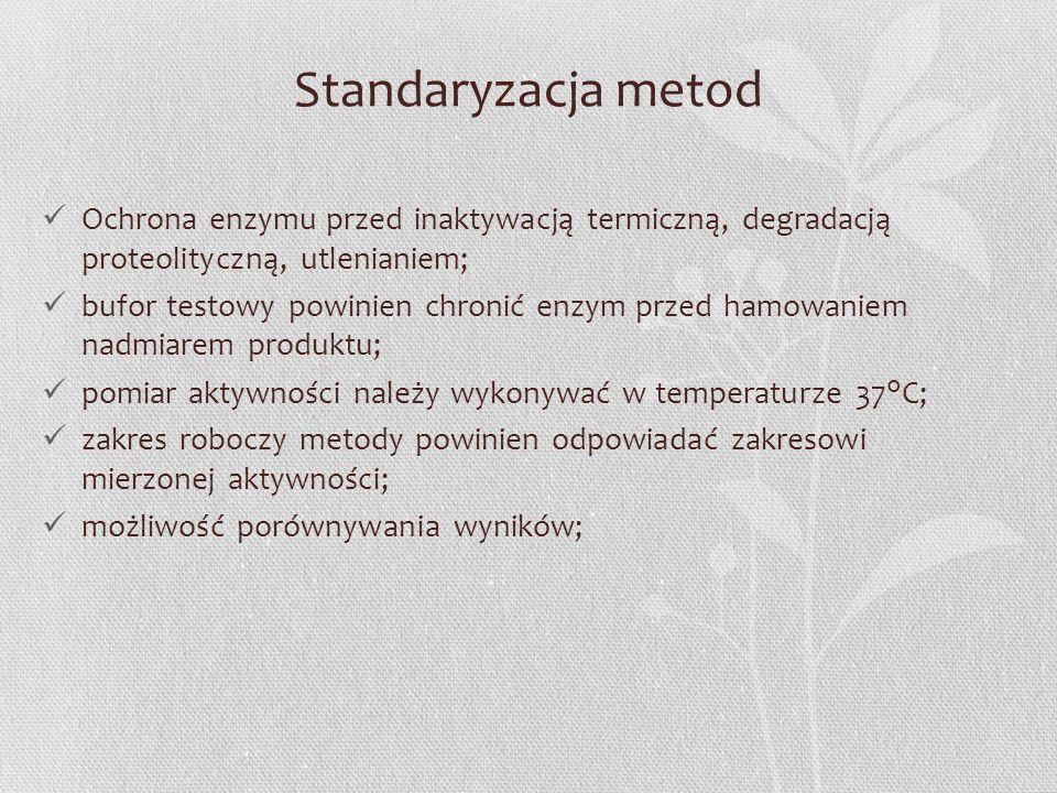 Standaryzacja metod Ochrona enzymu przed inaktywacją termiczną, degradacją proteolityczną, utlenianiem; bufor testowy powinien chronić enzym przed ham