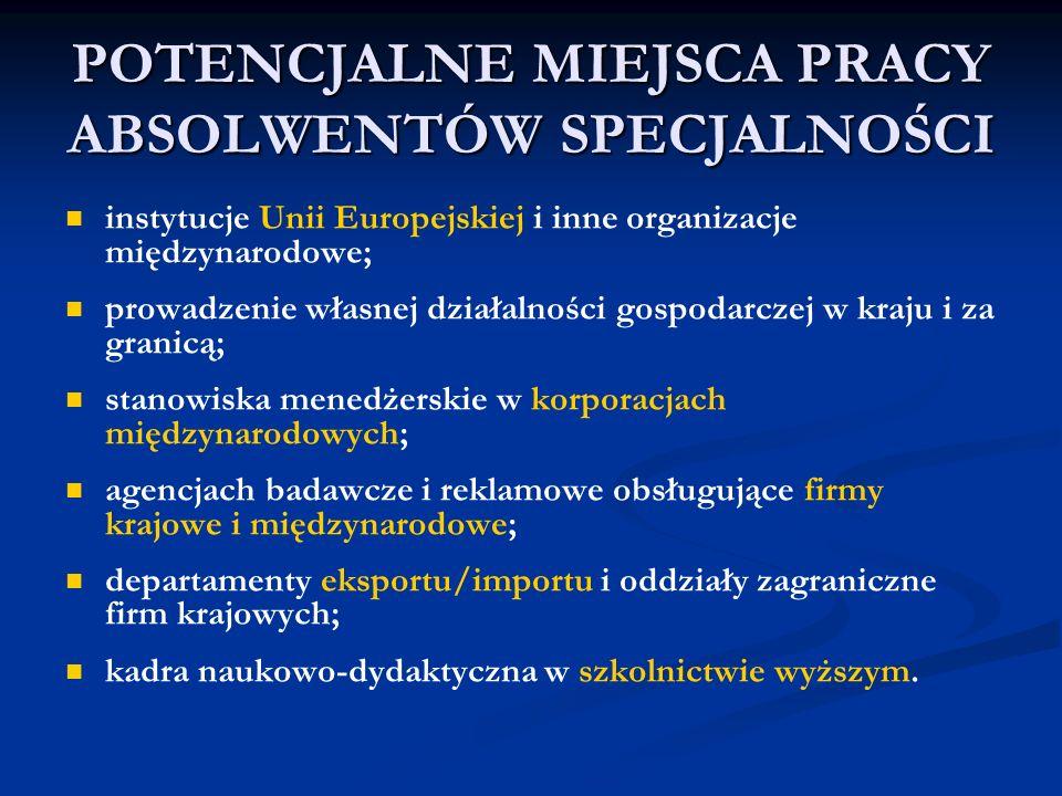 POTENCJALNE MIEJSCA PRACY ABSOLWENTÓW SPECJALNOŚCI instytucje Unii Europejskiej i inne organizacje międzynarodowe; prowadzenie własnej działalności go