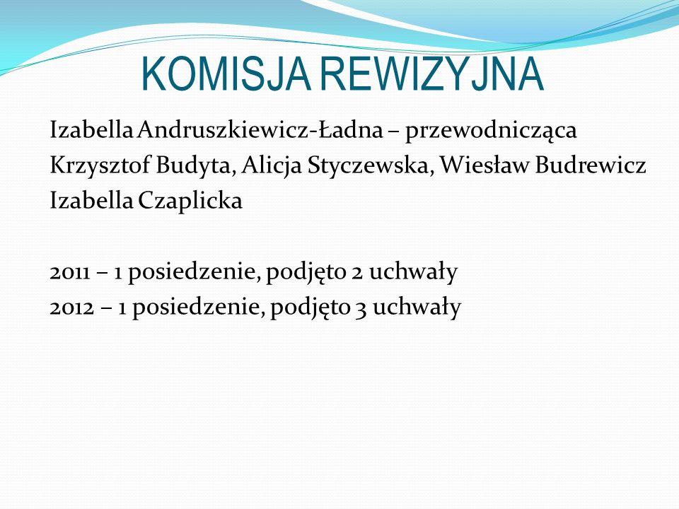 KOMISJA REWIZYJNA Izabella Andruszkiewicz-Ładna – przewodnicząca Krzysztof Budyta, Alicja Styczewska, Wiesław Budrewicz Izabella Czaplicka 2011 – 1 po