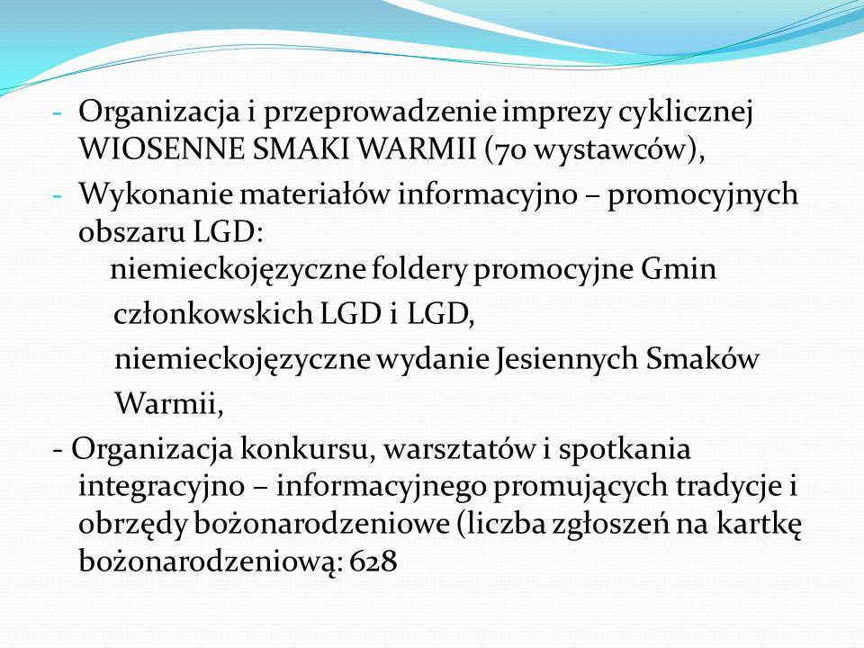 - Organizacja i przeprowadzenie imprezy cyklicznej WIOSENNE SMAKI WARMII (70 wystawców), - Wykonanie materiałów informacyjno – promocyjnych obszaru LG