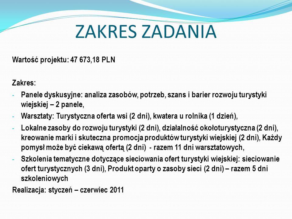 ZAKRES ZADANIA Wartość projektu: 47 673,18 PLN Zakres: - Panele dyskusyjne: analiza zasobów, potrzeb, szans i barier rozwoju turystyki wiejskiej – 2 p