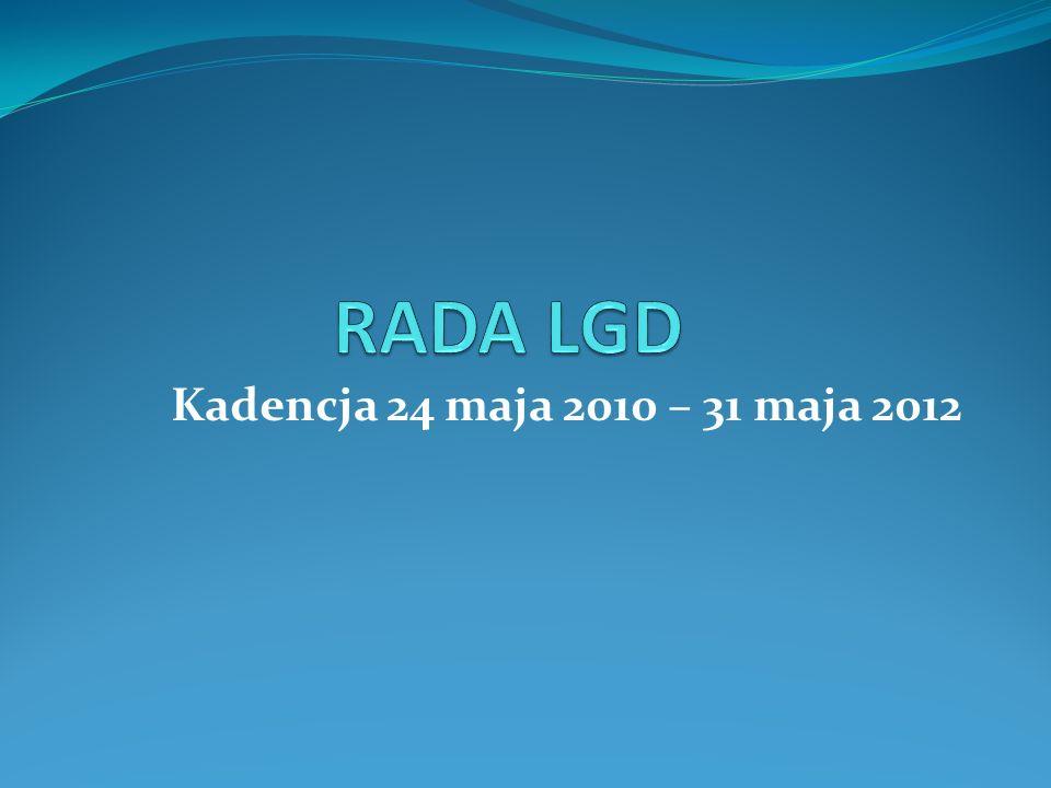Realizacja Projektów współpracy: CZAR – cztery zakątki aktywnej rekreacji – projekt współpracy 4 LGD: LGD Warmiński Zakątek, LGD Brama Mazurskiej Krainy, LGD Kraina Drwęcy i Pasłęki, LGD Partnerstwo dla Warmii realizacja: 2011/2012 Transgraniczna Przedsiębiorczość Blekinge / Warmia – Mazury – projekt współpracy 2 LGD z Polski: LGD Warmiński Zakątek, LGD Brama Mazurskiej Krainy oraz LEADER BLEKINGE ze Szwecji