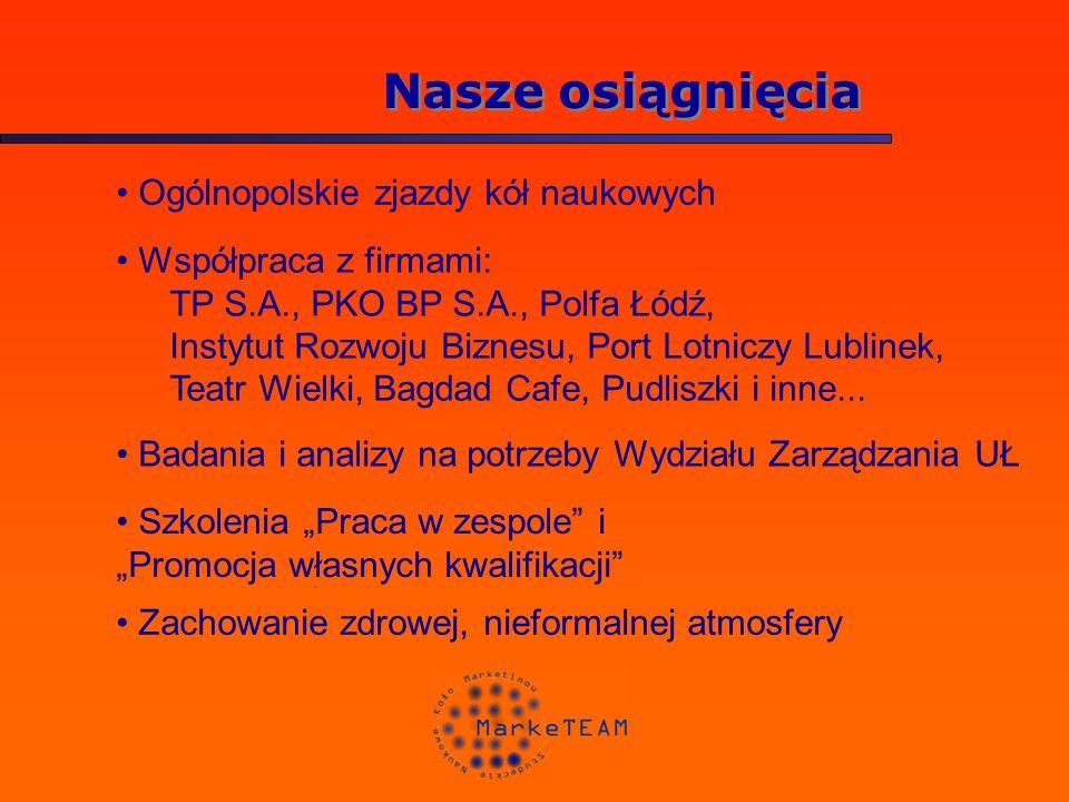 Nasze osiągnięcia Ogólnopolskie zjazdy kół naukowych Współpraca z firmami: TP S.A., PKO BP S.A., Polfa Łódź, Instytut Rozwoju Biznesu, Port Lotniczy L