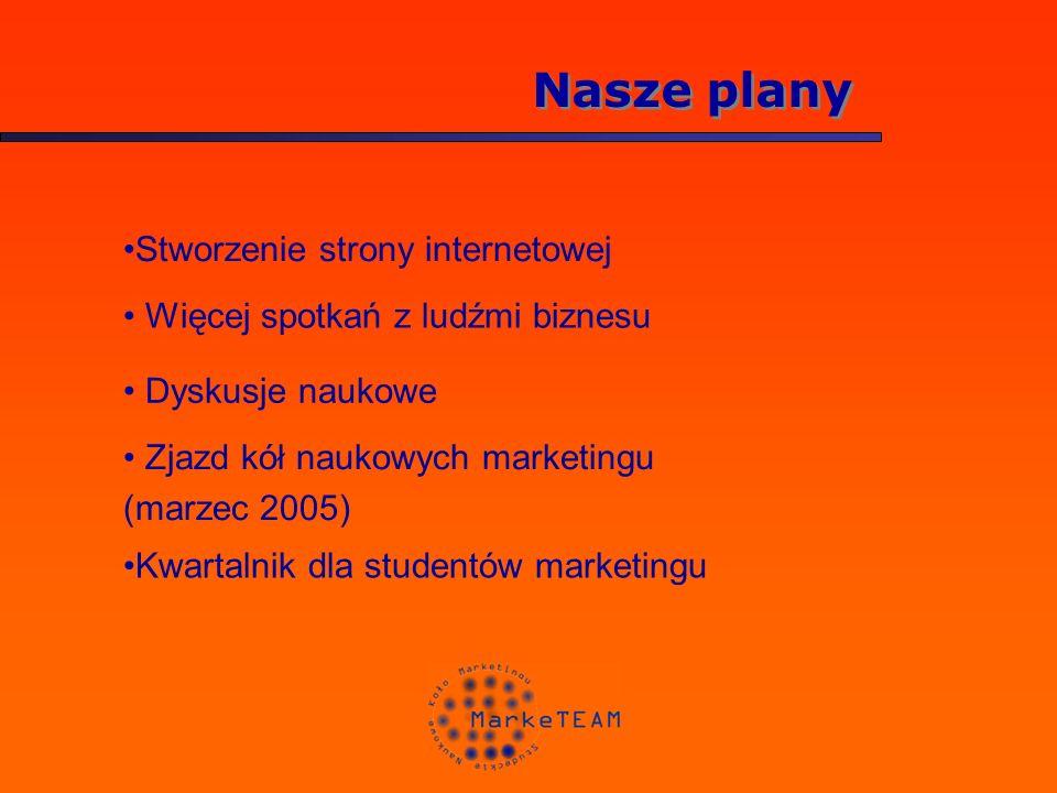 Nasze plany Więcej spotkań z ludźmi biznesu Dyskusje naukowe Zjazd kół naukowych marketingu (marzec 2005) Stworzenie strony internetowej Kwartalnik dla studentów marketingu