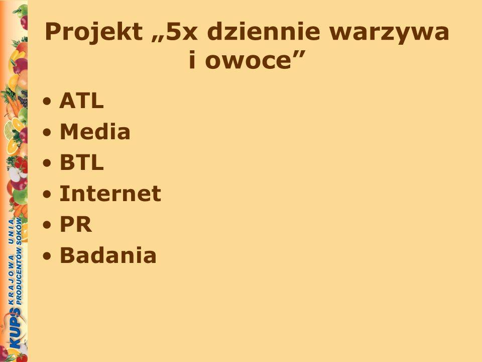 Projekt 5x dziennie warzywa i owoce ATL Media BTL Internet PR Badania