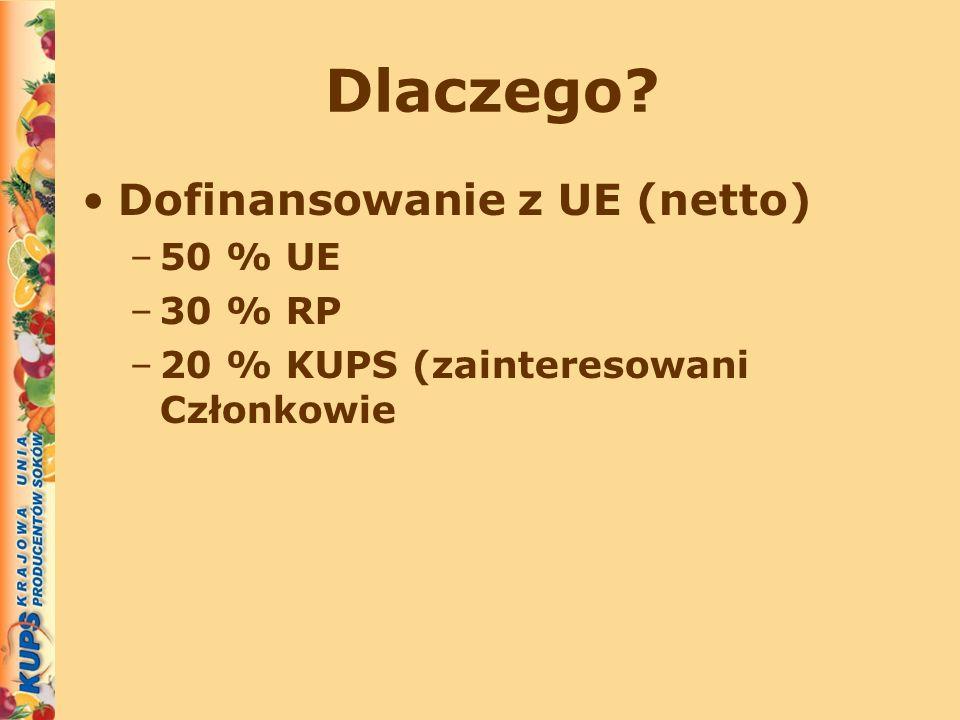 Dlaczego? Dofinansowanie z UE (netto) –50 % UE –30 % RP –20 % KUPS (zainteresowani Członkowie