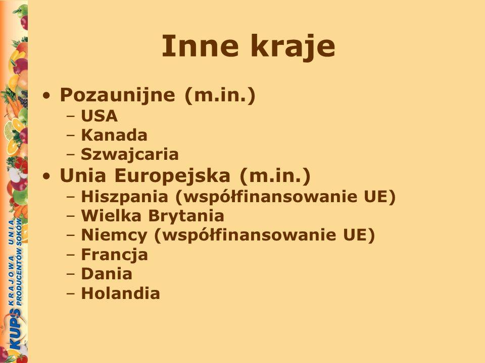 Inne kraje Pozaunijne (m.in.) –USA –Kanada –Szwajcaria Unia Europejska (m.in.) –Hiszpania (współfinansowanie UE) –Wielka Brytania –Niemcy (współfinans