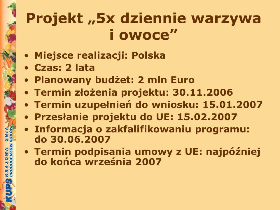 Projekt 5x dziennie warzywa i owoce Miejsce realizacji: Polska Czas: 2 lata Planowany budżet: 2 mln Euro Termin złożenia projektu: 30.11.2006 Termin u