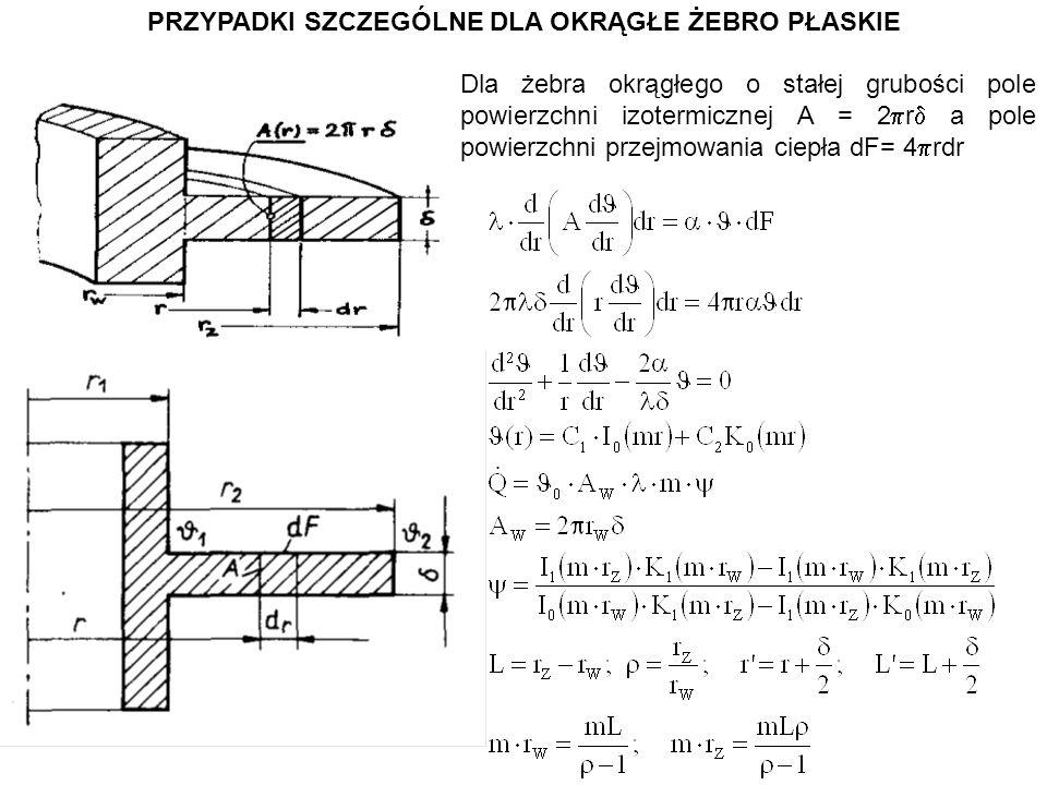 PRZYPADKI SZCZEGÓLNE DLA OKRĄGŁE ŻEBRO PŁASKIE Dla żebra okrągłego o stałej grubości pole powierzchni izotermicznej A = 2 r a pole powierzchni przejmo