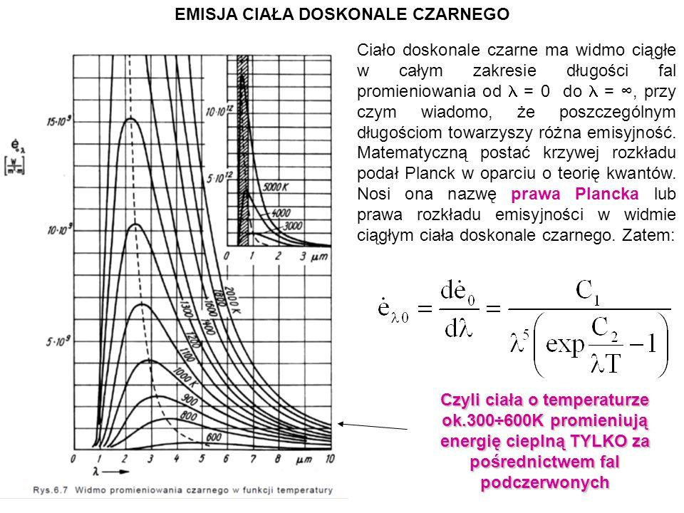 EMISJA CIAŁA DOSKONALE CZARNEGO Ciało doskonale czarne ma widmo ciągłe w całym zakresie długości fal promieniowania od = 0 do =, przy czym wiadomo, że
