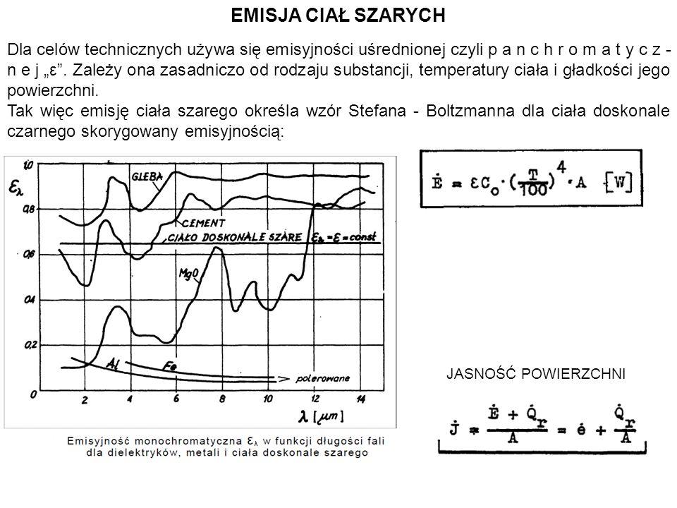 EMISJA CIAŁ SZARYCH Dla celów technicznych używa się emisyjności uśrednionej czyli p a n c h r o m a t y c z - n e j ε. Zależy ona zasadniczo od rodza