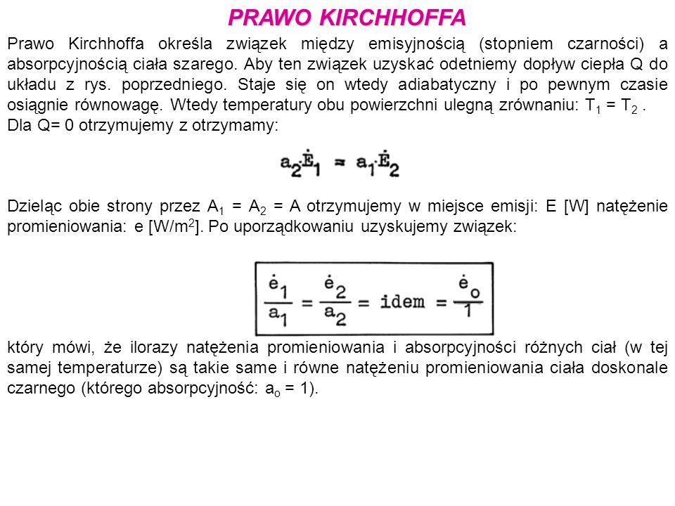 Prawo Kirchhoffa określa związek między emisyjnością (stopniem czarności) a absorpcyjnością ciała szarego. Aby ten związek uzyskać odetniemy dopływ ci