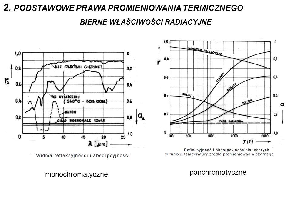 2. PODSTAWOWE PRAWA PROMIENIOWANIA TERMICZNEGO BIERNE WŁAŚCIWOŚCI RADIACYJNE monochromatyczne panchromatyczne